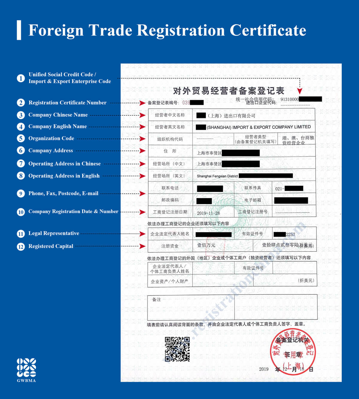 Trading Certificate China