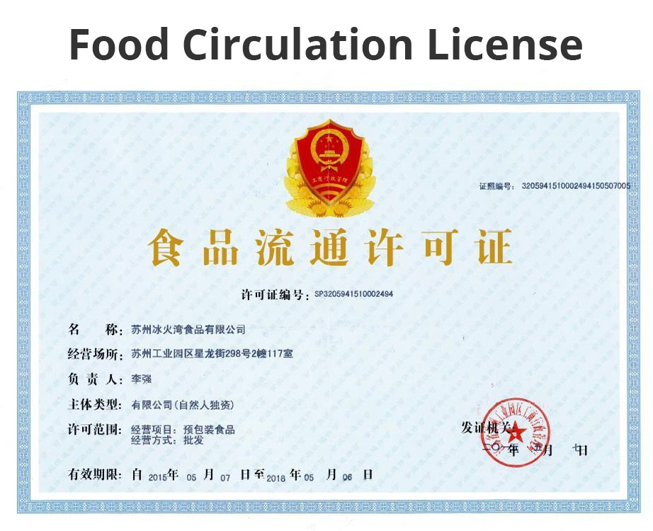 Food Circulation License